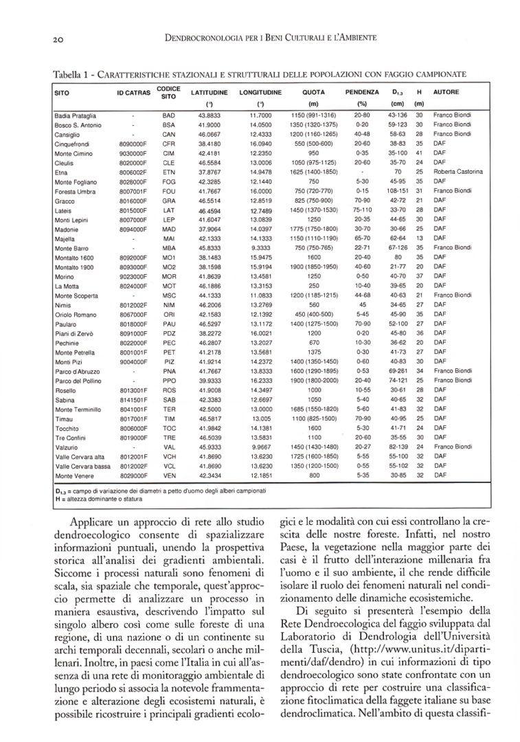 dendrocronologia relativo datazione datazione di un medico